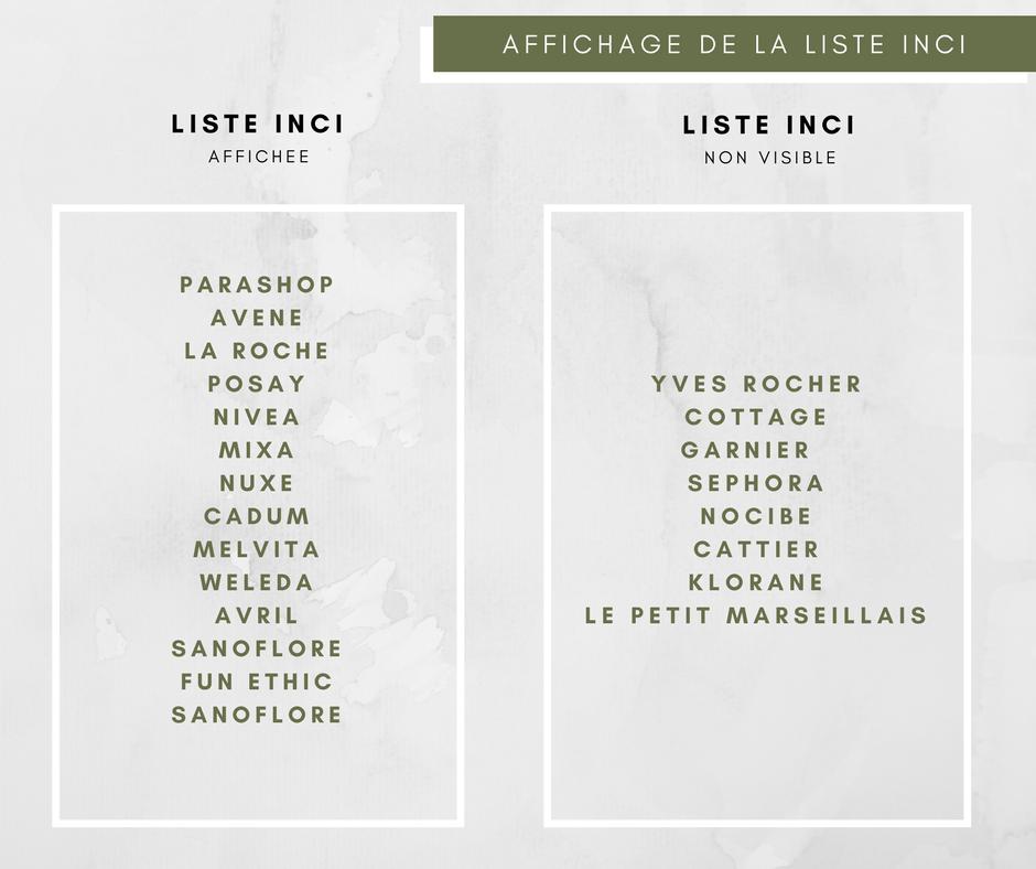 Vente en ligne de cosmétiques : la liste des ingrédients doit être affichée