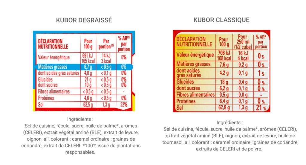 new concept best choice wide varieties Le danger des bouillons cubes industriels - Bio, dégraissés ...