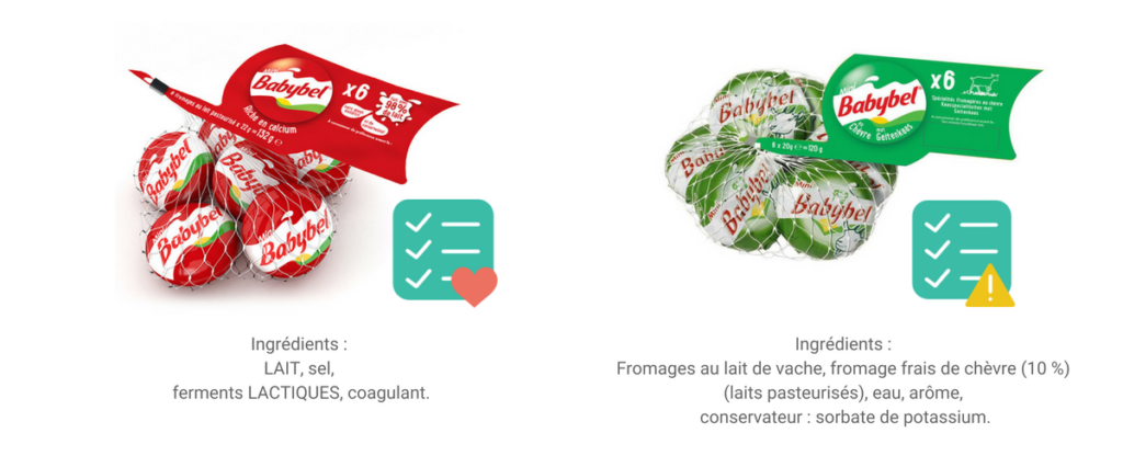 composition babybel