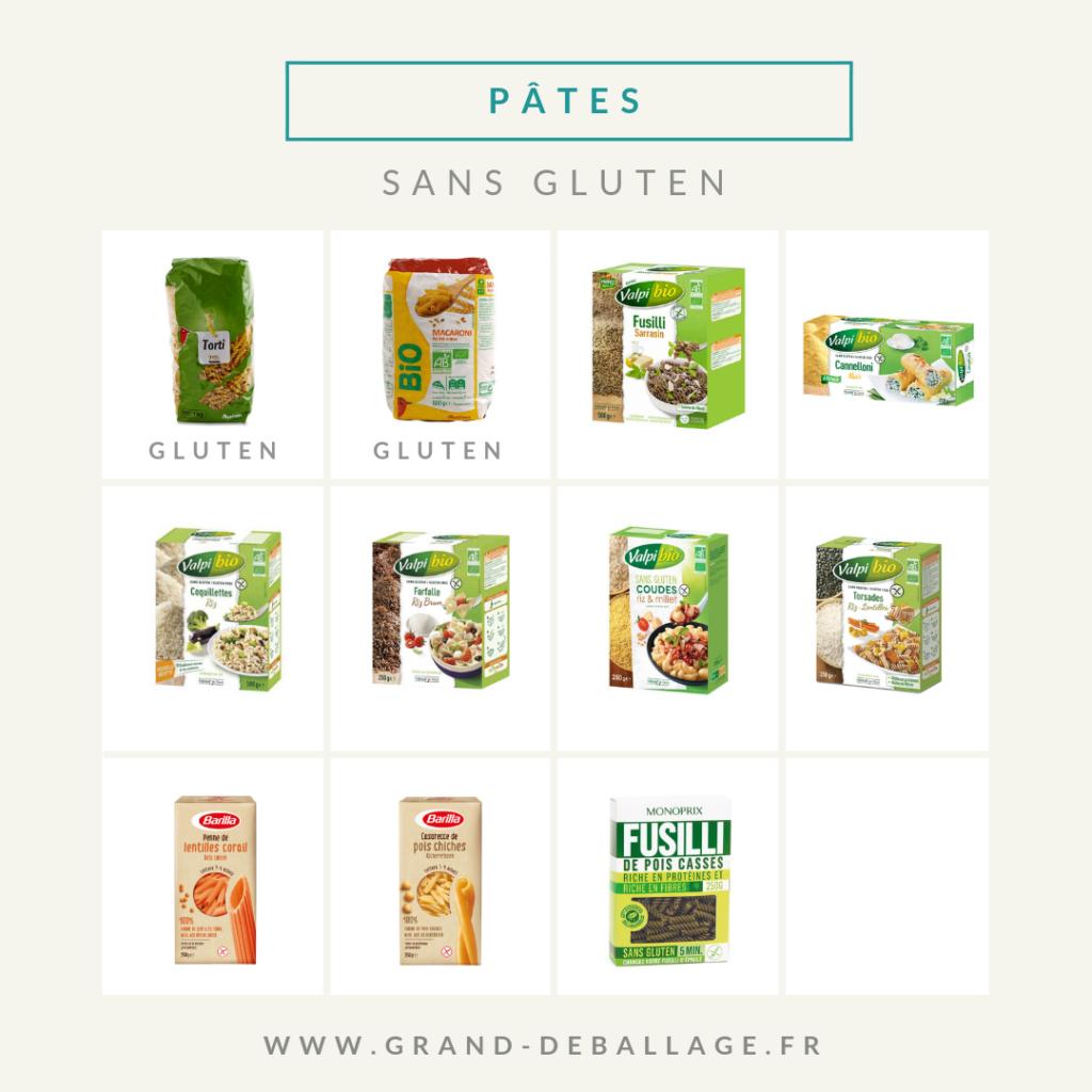 comparatif-pates-sans-gluten