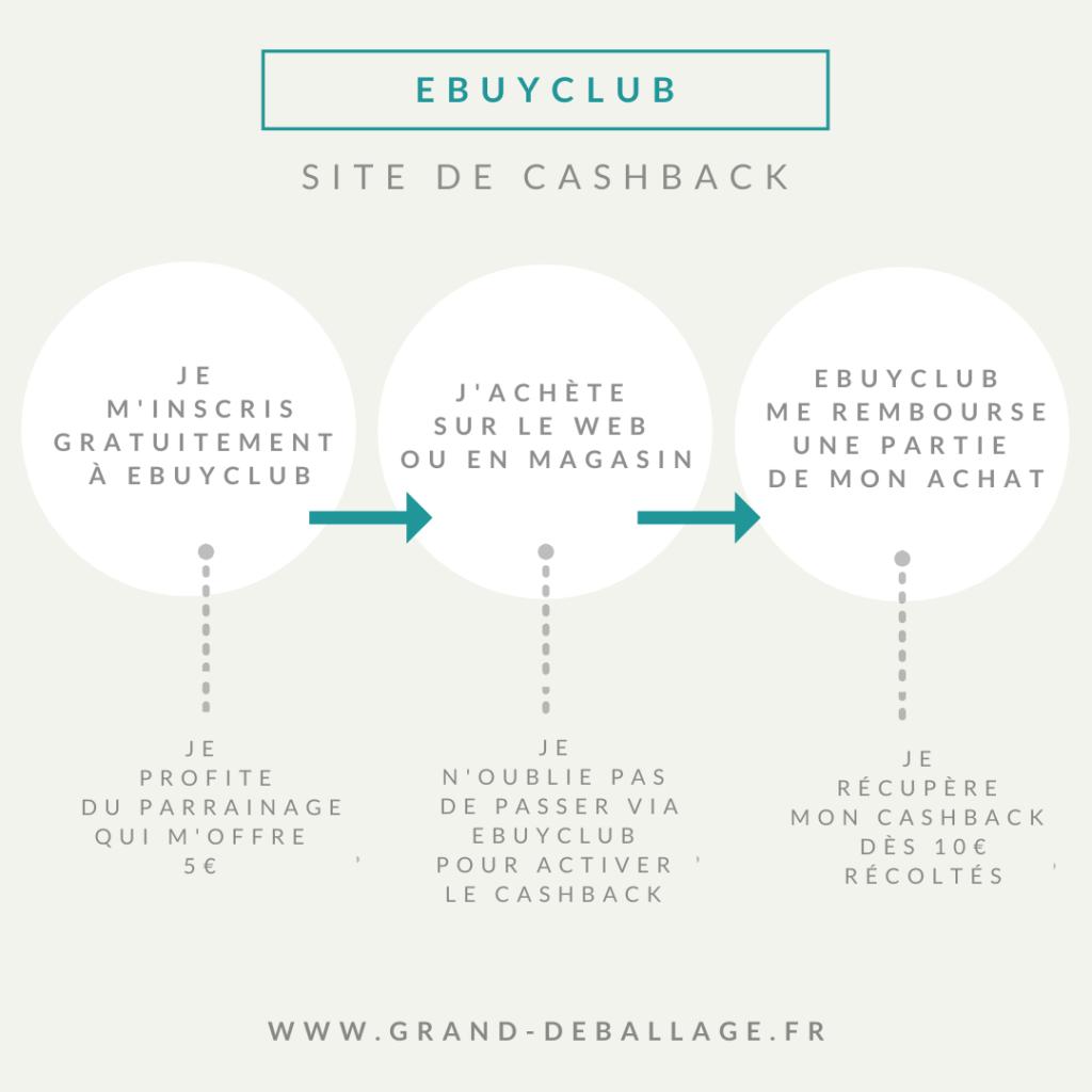 avis-cashback-ebuyclub