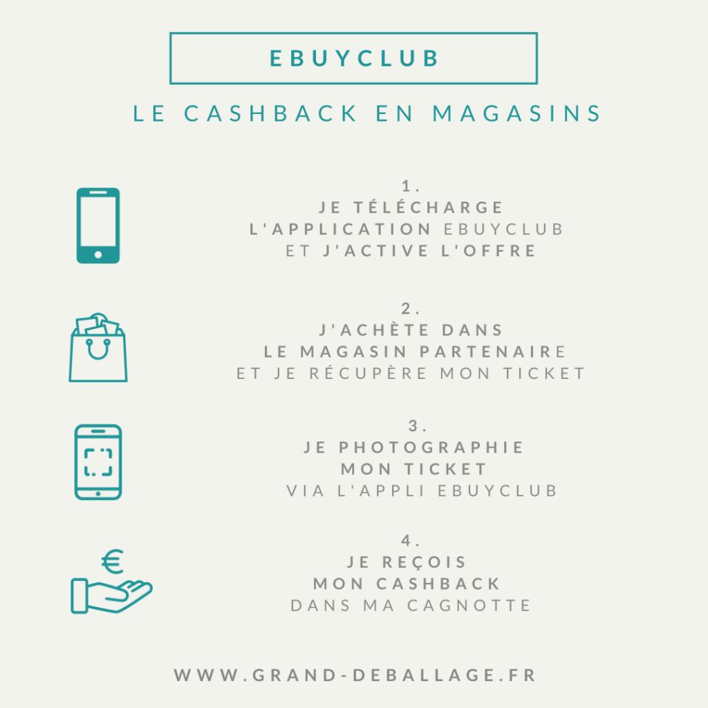 ebuyclub-parrainage-cashback