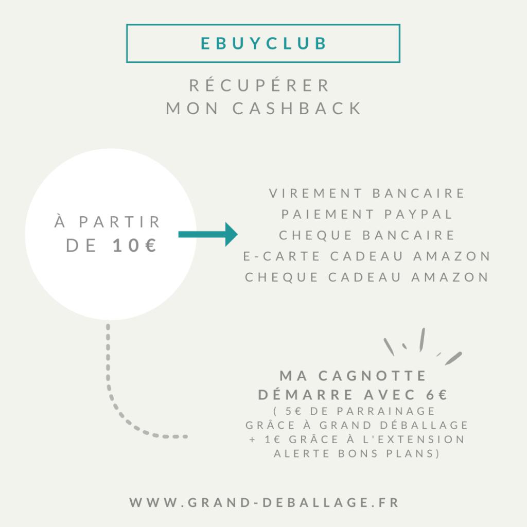 parrainage-ebuyclub-cashback