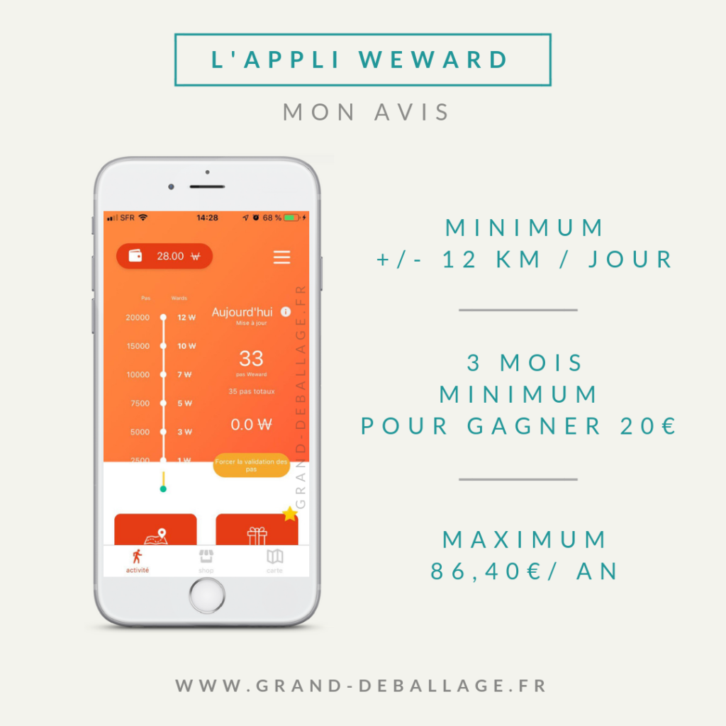 weward-application-mon-avis