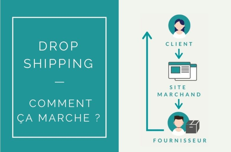 dropshipping-comment-ca-marche